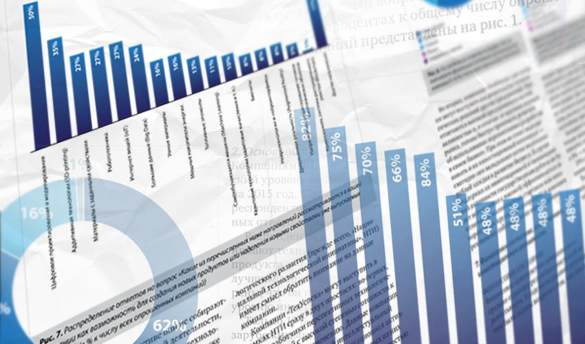 Опыт наблюдений за компаниями рейтинга «ТехУспех» 2014–2016 гг.